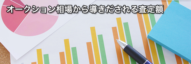買取査定額の算出イメージ