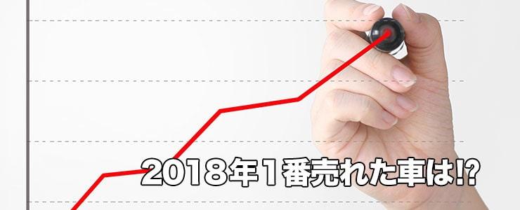 2018年の売り上げ台数第一位を調査