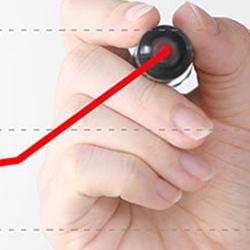 年間売買数のグラフ